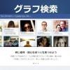 "Facebookの新機能「グラフサーチ」で""出会い系""化が加速!!? 振り込め詐欺等に悪用の危険も"